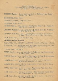 Ogólnokrajowy Zjazd Elektrowni : lista uczestników : regulamin obrad