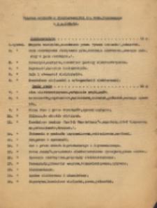 Program wykładów z Elektrotechniki dla Wydziału Chemicznego w r. n. 1940/1941