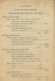 Załącznik do planu finansowo-gospodarczego Katedry Elektrotechniki Ogólnej na r. szk. 1935/36