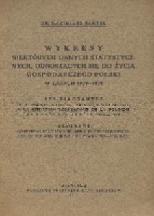 Wykresy niektórych danych statystycznych, odnoszących się do życia gospodarczego Polski w latach 1924-1928