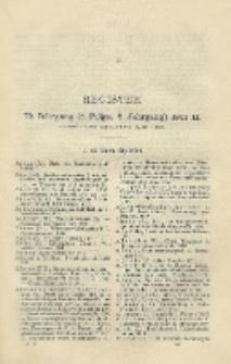 Chemisches Zentralblatt : vollständiges Repertorium für alle Zweige der reinen und angewandten Chemie, Jg. 72, Bd. 2, Autoren-Register
