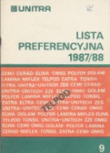 Lista preferencyjna 1987/88 : Mikroukłady hybrydowe grubawarstwowe, rezystory zmienne, rezystory stałe, kondensatory stałe