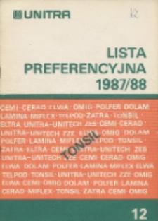 Lista preferencyjna 1987/88: Zestawy głośnikowe, przetworniki elektroakustyczne