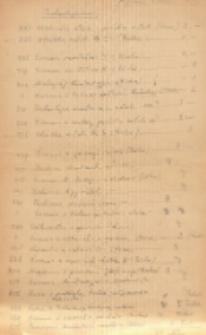 Program zajęć Wydziału Mechanicznego Politechniki Lwowskiej 1939/1940