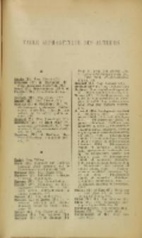 Bulletin de la Société Chimique de France. Mémoires, 5 série, T. 12, Table alphabetique des auteurs