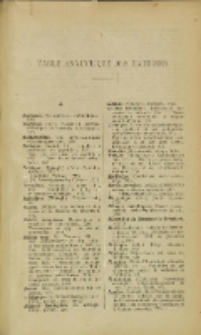 Bulletin de la Société Chimique de France. Mémoires, 5 série, T. 12, Table analytique des matieres