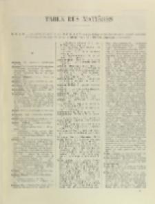 Bulletin de la Société Chimique de France. Documentation, Table des matiéres