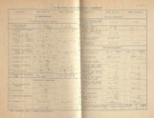 Tablice jednostek elektrotechnicznych : układ MKS