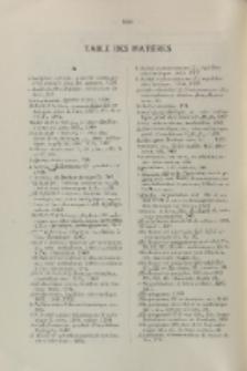 Helvetica Chimica Acta, Vol. 27, Table des matières