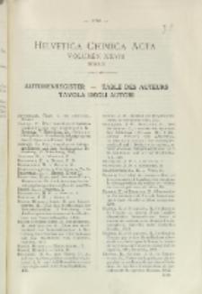 Helvetica Chimica Acta, Vol. 28, Autorenregister