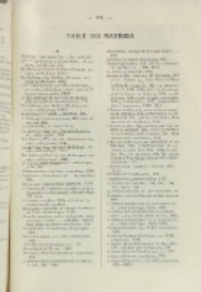 Helvetica Chimica Acta, Vol. 28, Table des matières