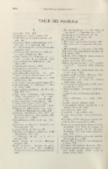 Helvetica Chimica Acta, Vol. 29, Table des matières