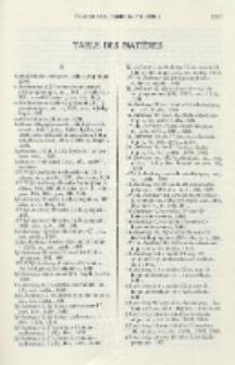 Helvetica Chimica Acta, Table des matières