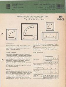 Mierniki tablicowe analogowe