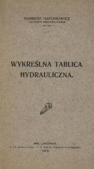 Wykreślna tablica hydrauliczna